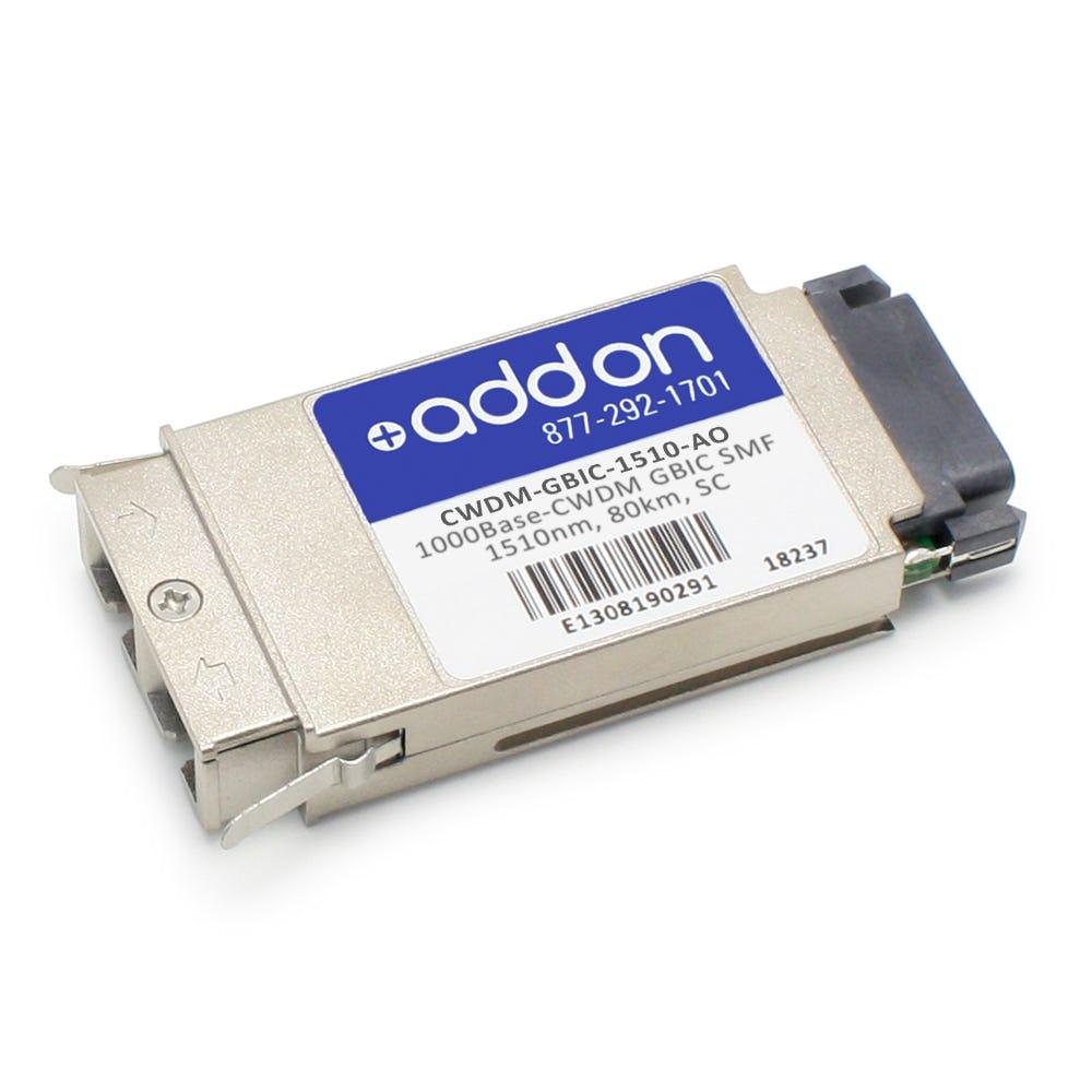 CWDM-GBIC-1510-AO