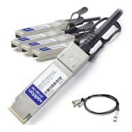 QSFP-4SFP-PDAC1M-AO
