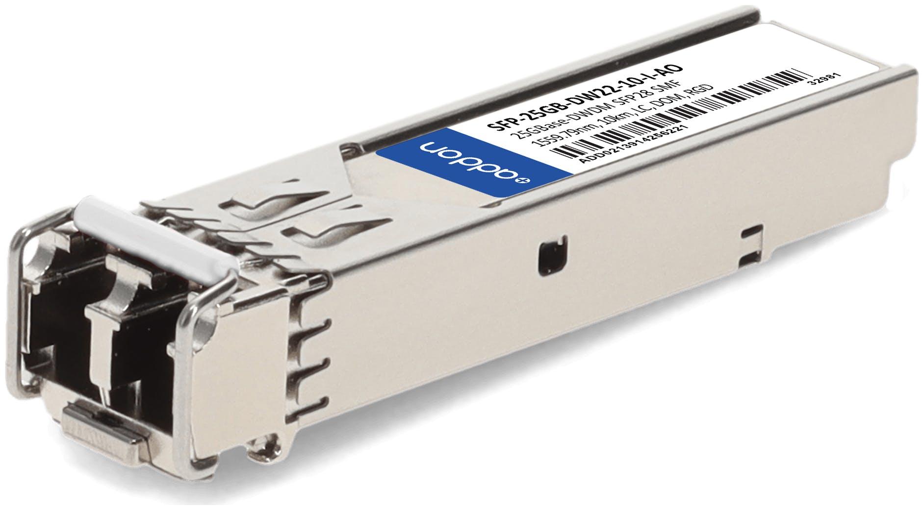 DWDM ITEMP SFP28 Transceiver Alternative